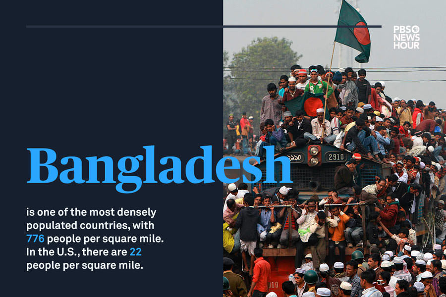 Social media graphic that shows a large amount of people piled on a train. The text reads, 'Bangladesh is one of the most densely populated countries, with 776 people per square mile. In the U.S., there are 22 people per square mile.'