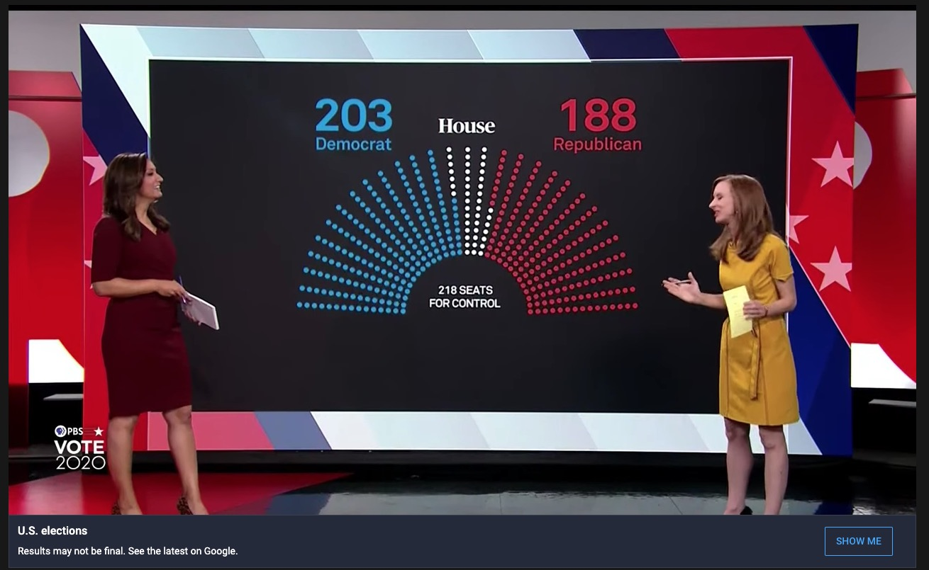 During the live broadcast, NewsHour anchors interacted with the same visualizations available on the PBS website and social media accounts.
